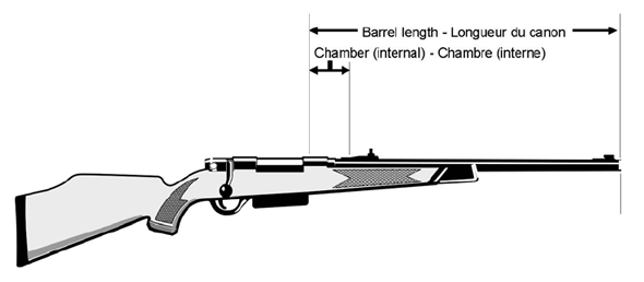 Barrel Length Image